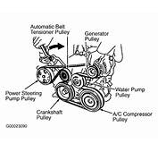 SOLVED How To Remove Alternator In A 2006 Toyota Avalon  Fixya