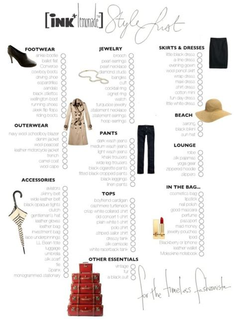wardrobe checklist capsule wardrobe ideas
