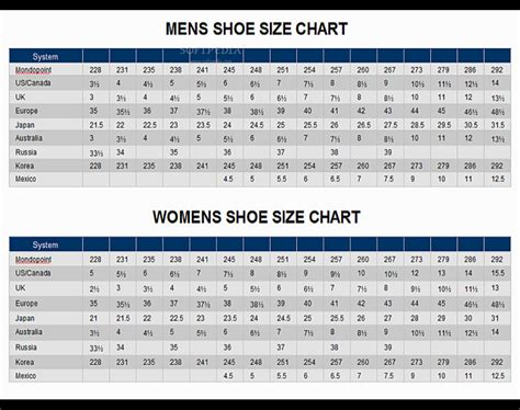 shoe size chart official image gallery shoe chart