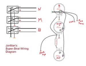 maxon lift wiring diagram maxon free engine image for user manual