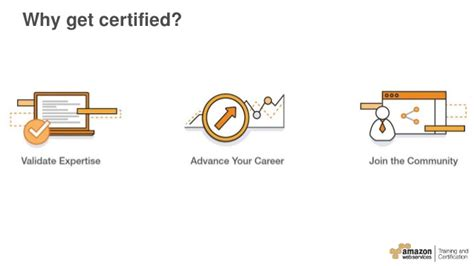 7 Ways To Prepare For February Doldrums by How To Prepare For Aws Certification And Advance Your