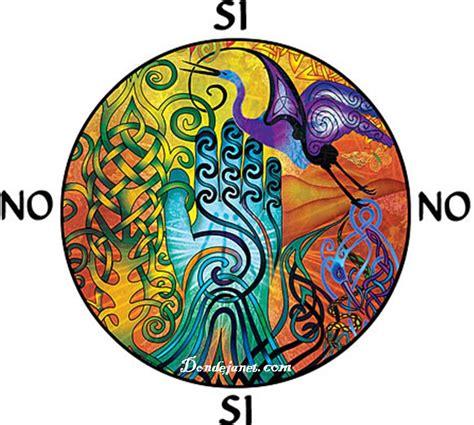 Curiosidades Blog Sobre Dios Tarot Angeles Santo | curiosidades blog sobre dios tarot angeles santo