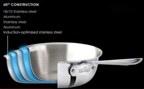 all clad electric induction burner all clad electric induction burner 28 images buy induction cooktops from bed bath beyond