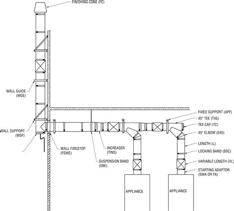 boiler installation guide boiler installation guide pictures inspiration electrical circuit diagram ideas