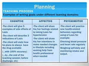 nipissing lesson plan template nursing teaching plan template solomei