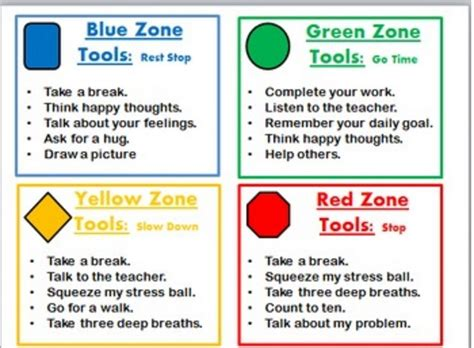 zones of regulation printable signs zones of regulation tools self care coping skills