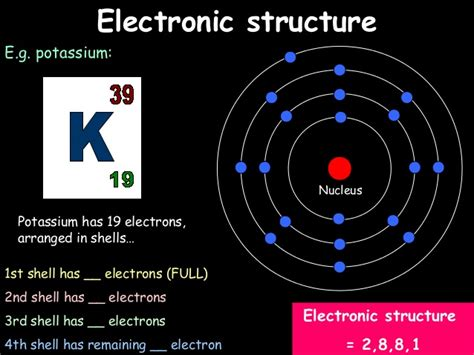 diagram of potassium atom atomic structure bonding