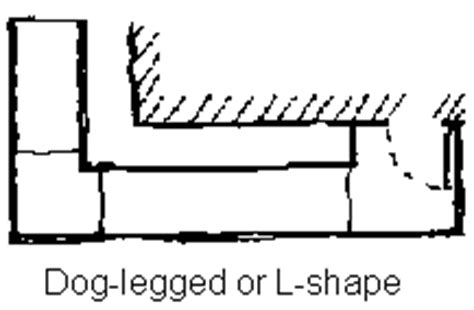 What Is An L Shaped Called by Mcil Rs Layout Issues
