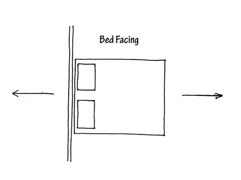 what direction should my bed face which way should your bed face 28 images go 11 which