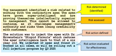 Practical Implementation Of Risk Based Thinking Part 3 Oxebridge Quality Resources As9100 Risk Management Plan Template