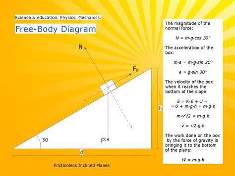 what is free diagram classroom physics free diagram best free home
