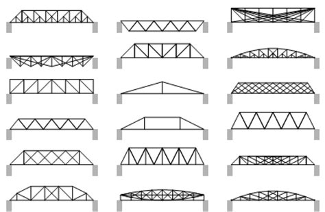 bridge pattern simple exle the space of all possible bridge shapes wolfram blog