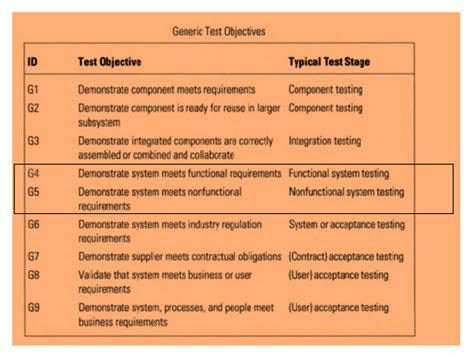 risk based testing approach matrix process exles