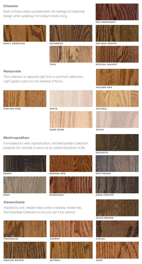 floor stain colors bona floor stain color chart thefloors co