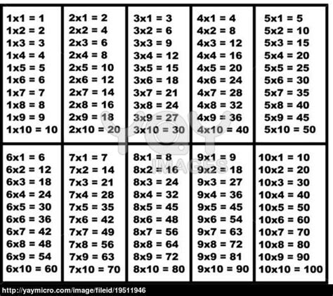 times tables printable black and white multiplication chart printable coloring pages