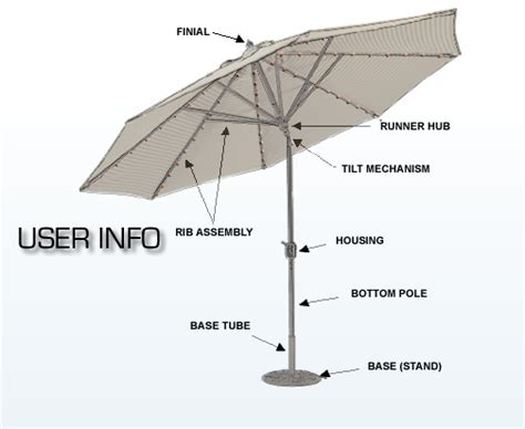 Patio Umbrella Parts Patio Umbrella Replacement Parts Outdoor Furniture Design And Ideas
