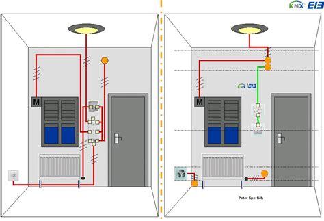elektroinstallation wohnung vorbereiten und installieren des instabus eib