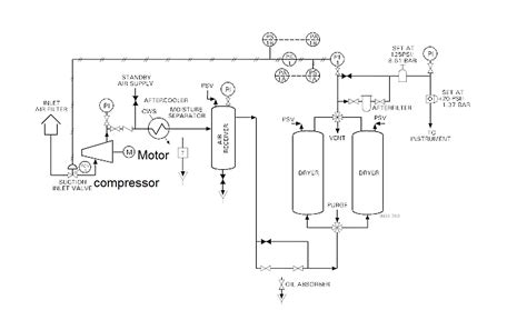 pid diagram  basic air supply system