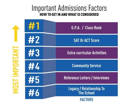 Can An A B Student Get Into A Mba by The Ultimate Admissions Guide 75 Steps For Getting Into