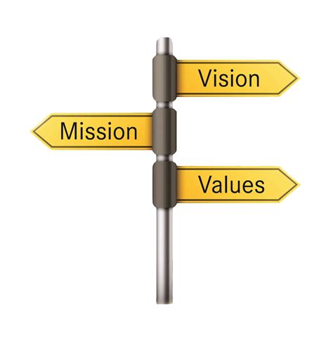 vision to mission our vision mission values yogi engineers