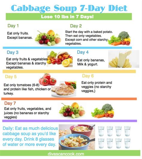 7 Day Grapefruit Detox For Weight Loss by 25 Best Ideas About 7 Day Diet On 7 Day Detox