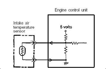 Sensor Cos Suzuki Aerio Dan Baleno Next G Asli Sgp Origina komponen komponen utama sensor injeksi teknologi