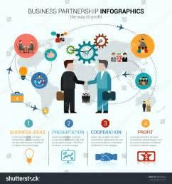 licensing agreement template free business partnership infographics idea presentation