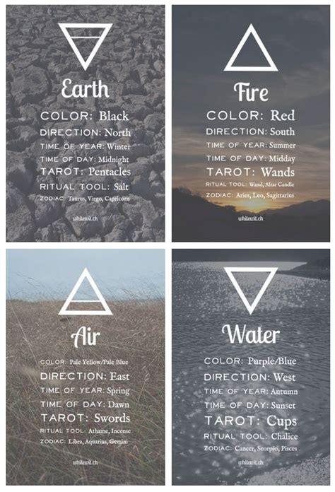 design fire meaning for element tattoo ideas pinterest compass fingers