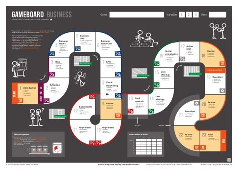 business design game gameboard business