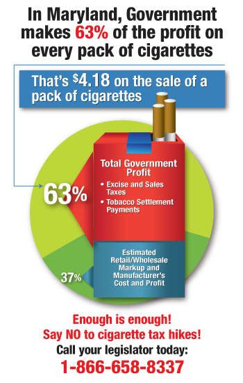 Maryland State Property Tax Records Local Tobacco Stores And Outlets In