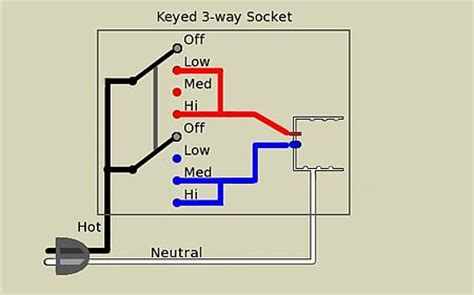 l wiring diagram two sockets wiring diagram
