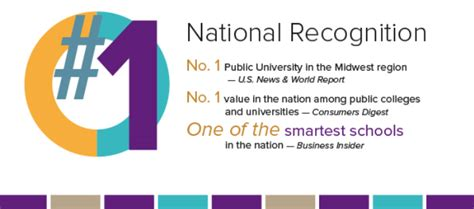 Truman State Mba Ranking by Rankings Recognition Truman State