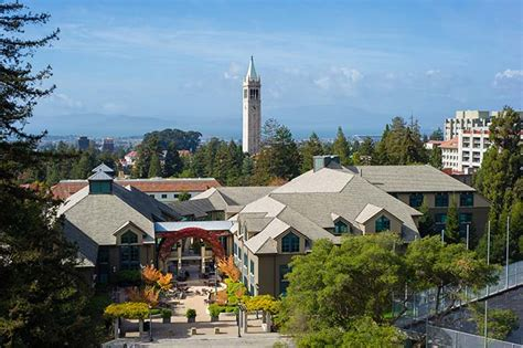 Berkeley Haas Mba Ranking by The Berkeley Mba Rahul Sat