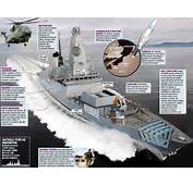 HMS Dauntless How Britains New&1631bn Super Ship Isnt In Full Working