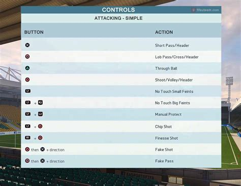 can pass be used on pc fifa 16 controls for playstation and xbox