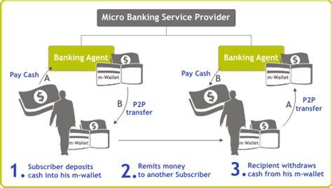 モバイル送金 モバイル金融はインドからアフリカ そして世界へ 湯川 techwave