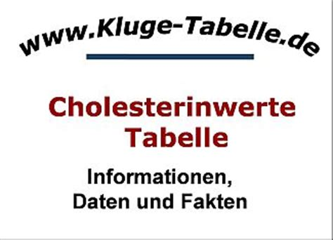 cholesterinwerte tabelle cholesterinwerte senken