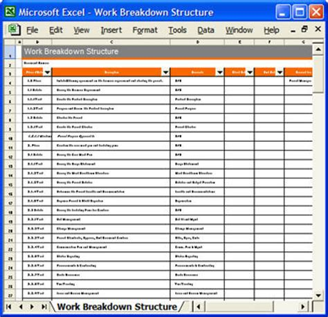 document distribution matrix template documentation plan ms word template for software project