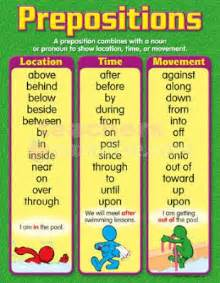 Prepositions a preposition is a word placed before a noun or a pronoun