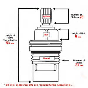 How To Replace Your Kitchen Faucet san marco 1427r cartridge