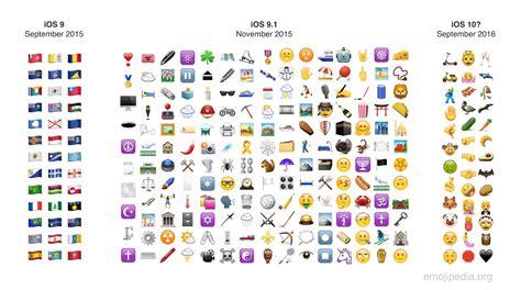 discord emoji list 184種類の絵文字が追加された ios 9 1 が正式リリース ipod love