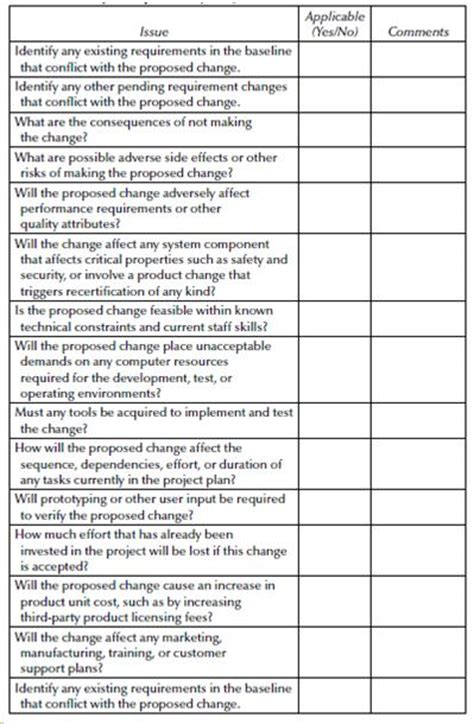 Introduction To Risk Analysis Project Questions Template