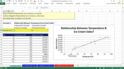 covariance and correlation excel