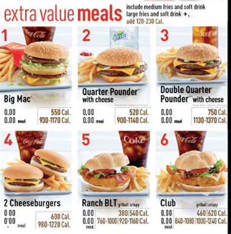 Harga Matrix Big Burger Hd how effective is calorie information on fast food menus