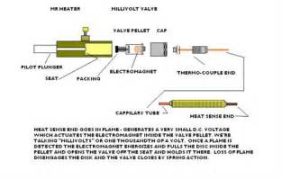 show me the diagram of reddy heater questions answers with pictures fixya