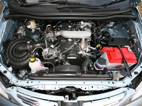Injektor Toyota Innova Hilux Fortuner Diesel Variasi toyota innova 2013 philippines review html autos weblog