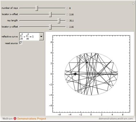 properties of sections wolfram demonstrations project