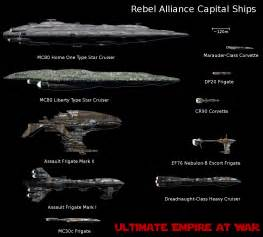 Home Design Story Land Expansion rebel alliance capital ships image ultimate empire at