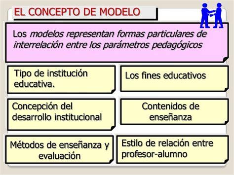 Definicion De Modelo Curricular Educativo Modelo Educativo Utec