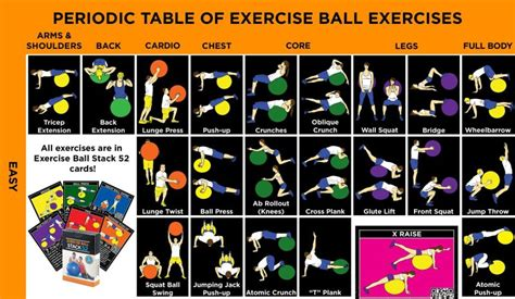 periodic table top trumps printable get a well rounded workout with these stability ball exercises